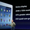 Apple Launched Its Newest iPad – iPad 3/HD