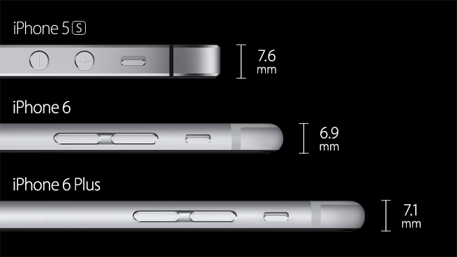iphone-6-iphone-6-plus-iphone-5s-thickness-comparison